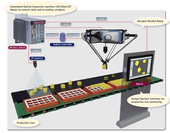 Intelligent Computing and Communication Solutions