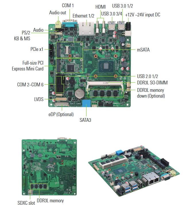艾讯科技发表全新Apollo Lake超薄多功能经济型Mini-ITX工业主机板MANO311